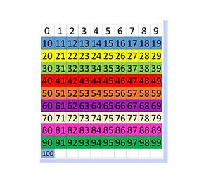 regua numerica2.png