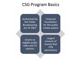 Native Public Media and Corporation for Public Broadcasting Provide Broadcast Training