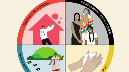 CPB funds COVID-19 PSAs focused on Black and Native communities
