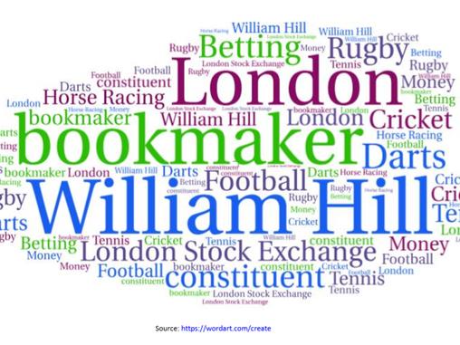 Intelligent report for Investors (William Hill Plc)
