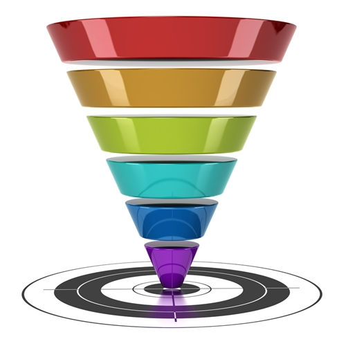 confusing-landing-pages-can-cause-leads-