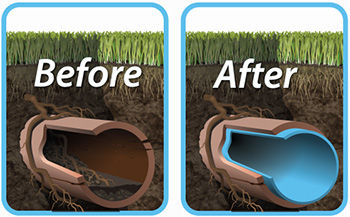No Dig Sewer & Drain Pipe Lining | KZ Plumbing And Heating