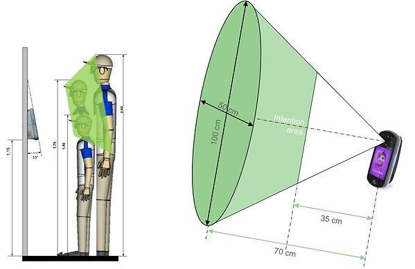 VisionPass Height..jpg
