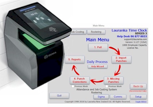 Lauranka Biometric Solutions