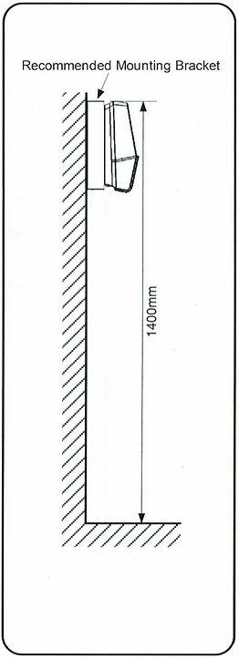 Sigma Installation Diagram