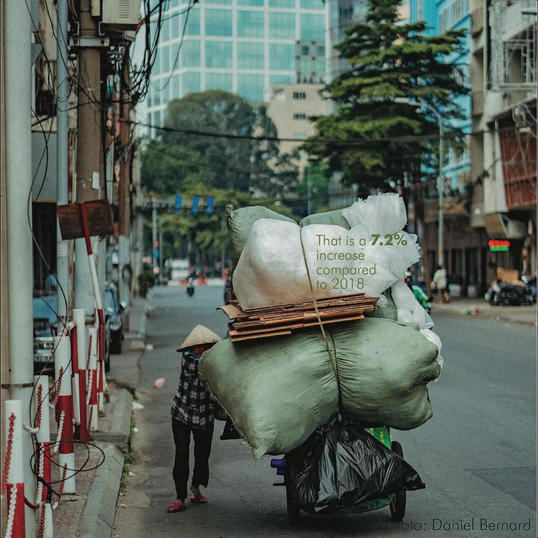 Vietnam plastic industry facts