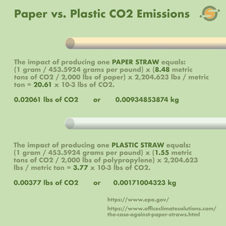 Paper is worse than plastic!?