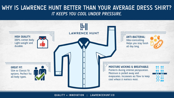 Oh, Shop It: Lawrence Hunt Creates a Functional and Fashionable Dress Shirt