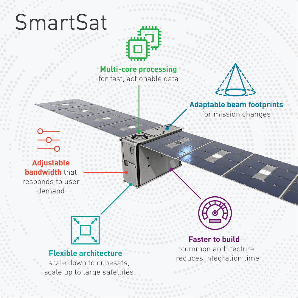 Lockheed Martin's first smart satellites are tiny with big missions