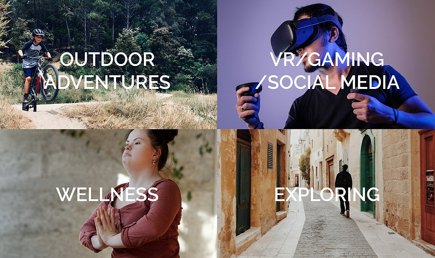 API development possibilities for Sentero in outdoor adventre acitivities, VR, gaming, social media, wellness, and exploring.
