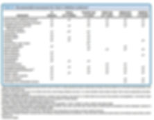 recommended assessments.JPG
