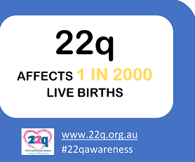 22q affects 1 in 2000