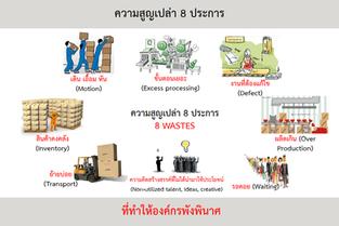 แนวคิดแบบลีน (Lean Thinking) การขจัดความสูญเปล่า (Wastes) ทั้ง 8 ประการ
