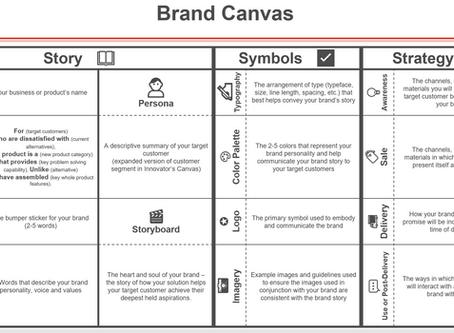 สื่อสารแบรนด์ยังไงให้น่าสนใจด้วย Brand Canvas
