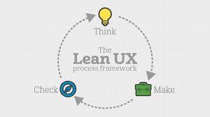 ออกแบบประสบการณ์ผู้ใช้งานให้ลีน (LEAN UX) ตอนที่ 1