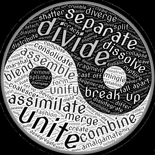 Yin Yang word map image