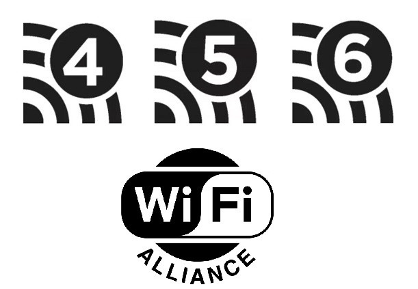 Wifi 4, 5, and 6 alliance
