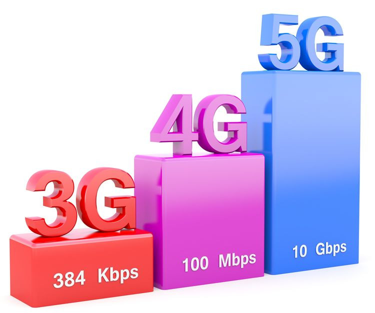 5G speed comparison with 3G and 4G