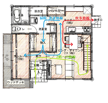 平面図 動線計画.png