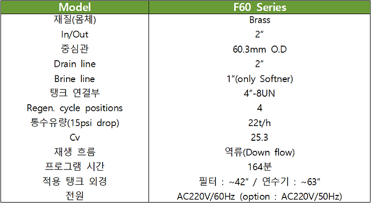F60.png