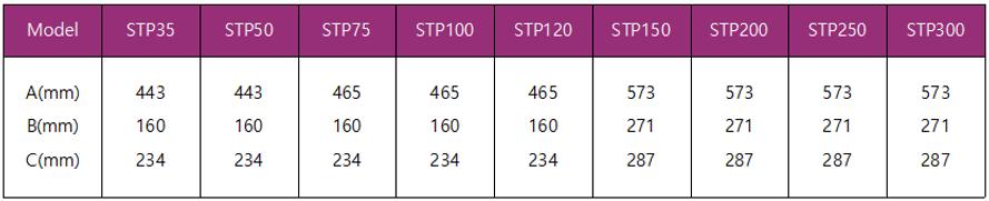 STP_CHART1.png