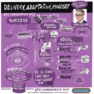 Delivery, adaption mindset.jpeg
