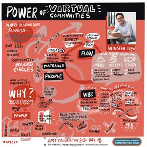 Power of Virtual Communities.jpeg