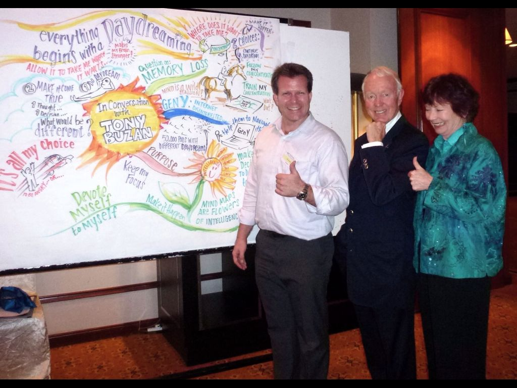 Tony Buzan Dream