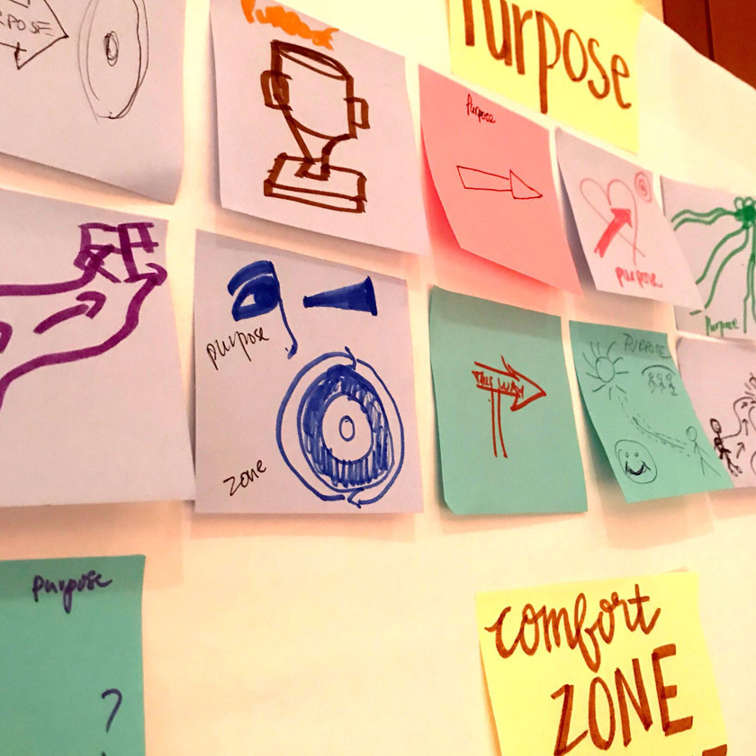visual icons to turn into compelling coaching metaphors