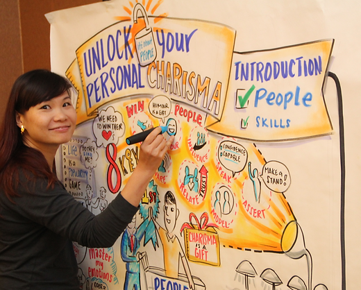 Irene Kang Hamons Graphic Recording Facilitator