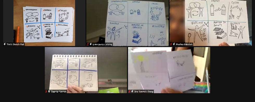 Student Drawing PDPA ok.jpg