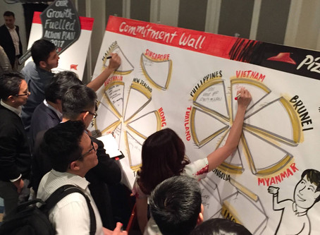 Alternatives to Live Graphic Recording at your Event