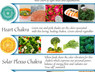 Healing foods for your Chakra