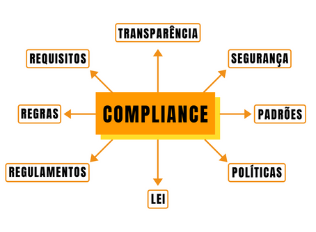 Programa de Compliance