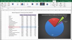 Excel - Pie Chart