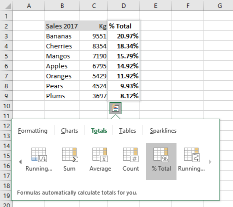 Excel - Quick Analysis Tool