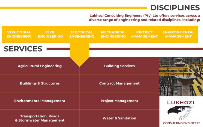 Company Profile - Disciplines & Services