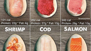 Protein... It's a dietary superstar.