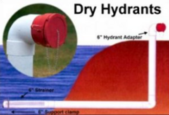 dry hydrant explanation