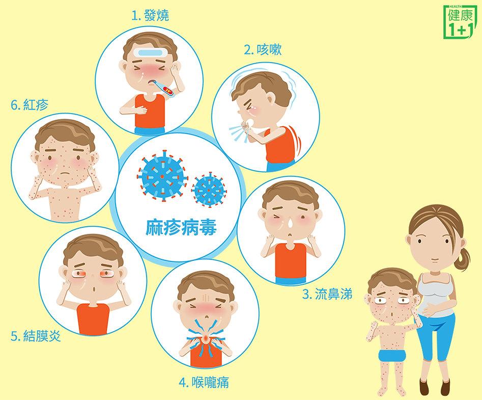 Measles.jpg