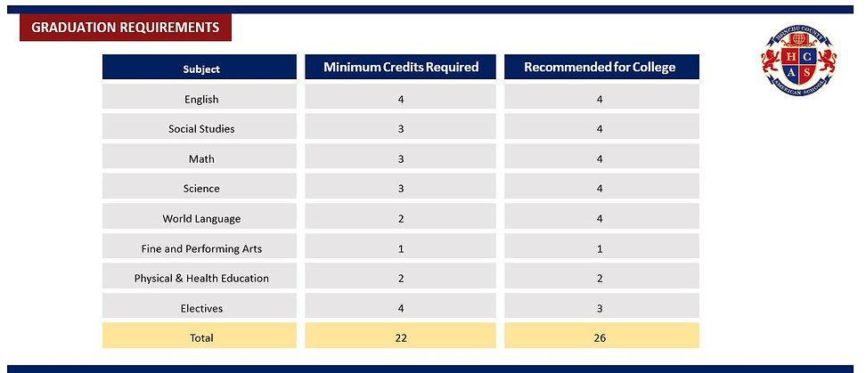 Grad requirements 1.JPG