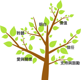 Tree%20Leaves_edited.png