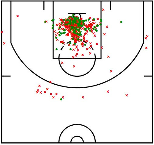 Andre_Drummond_shooting_map_NBA_Around_the_Game