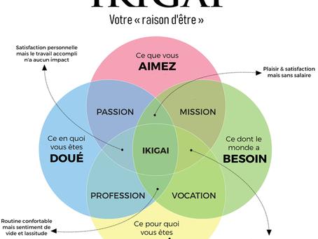Vivre de sa passion : mythe ou réalité ?