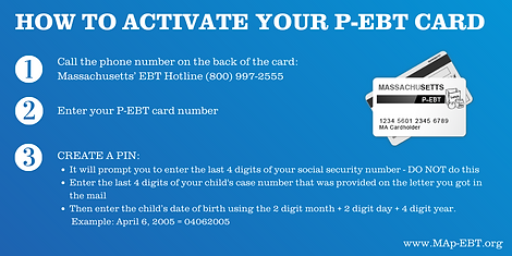 ENG Activate Your Card_Steps_TW_EN.png