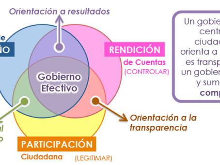 Agenda por Querétaro