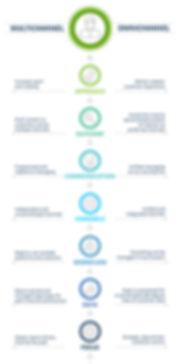 Tree Diagram-01.jpg