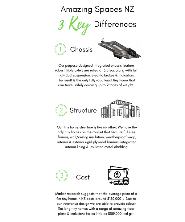 Copy of Key 3 Differences (10).png