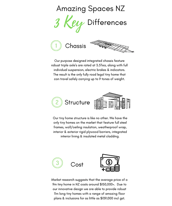 Copy of Key 3 Differences (8).png