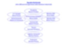 La Squadra Gestionale x Sito Web Rev. 20